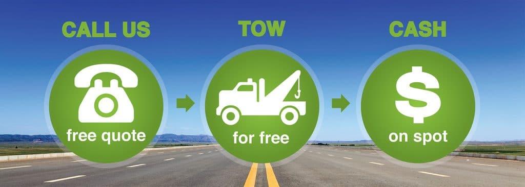 Cash for Trucks NZ